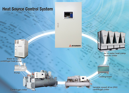 Centrifugal Cooling Tower : Heat source control system quot ene conductor mitsubishi